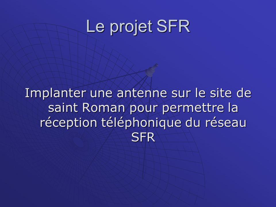 Le projet SFR Implanter une antenne sur le site de saint Roman pour permettre la réception téléphonique du réseau SFR