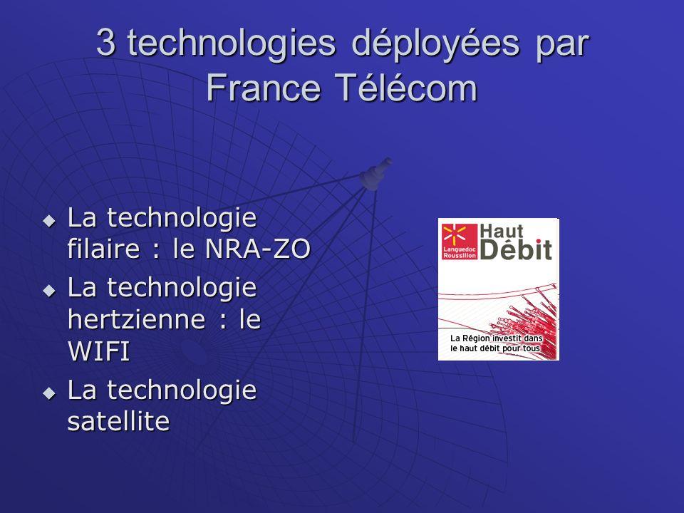 3 technologies déployées par France Télécom La technologie filaire : le NRA-ZO La technologie filaire : le NRA-ZO La technologie hertzienne : le WIFI La technologie hertzienne : le WIFI La technologie satellite La technologie satellite