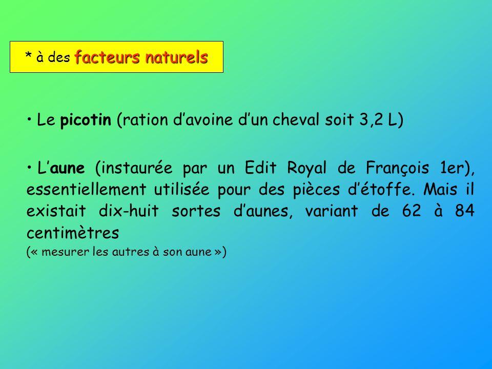 facteurs naturels * à des facteurs naturels Le picotin (ration davoine dun cheval soit 3,2 L) Laune (instaurée par un Edit Royal de François 1er), ess