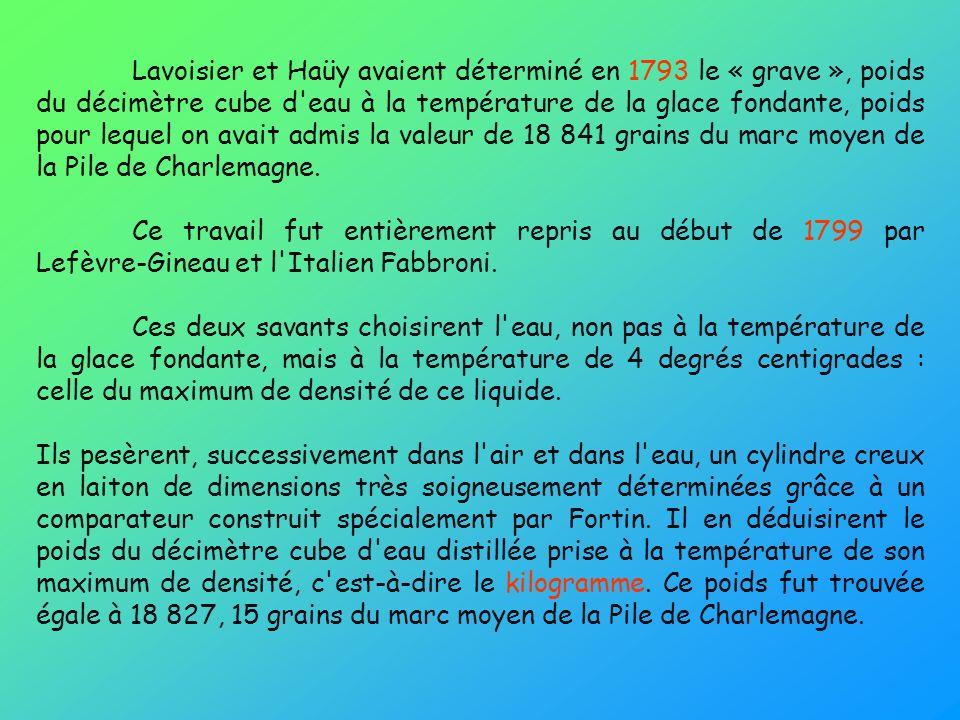 Lavoisier et Haüy avaient déterminé en 1793 le « grave », poids du décimètre cube d'eau à la température de la glace fondante, poids pour lequel on av