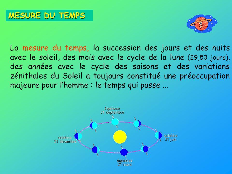 MESURE DU TEMPS La mesure du temps, la succession des jours et des nuits avec le soleil, des mois avec le cycle de la lune (29,53 jours), des années a