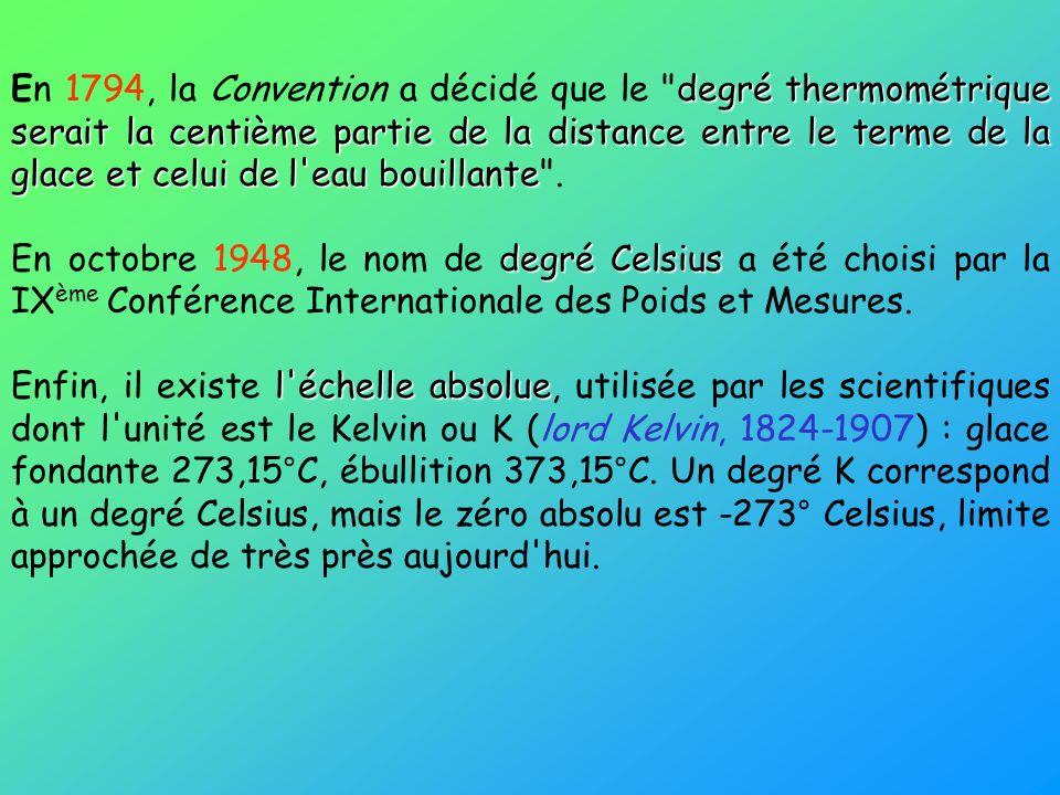 degré thermométrique serait la centième partie de la distance entre le terme de la glace et celui de l'eau bouillante En 1794, la Convention a décidé