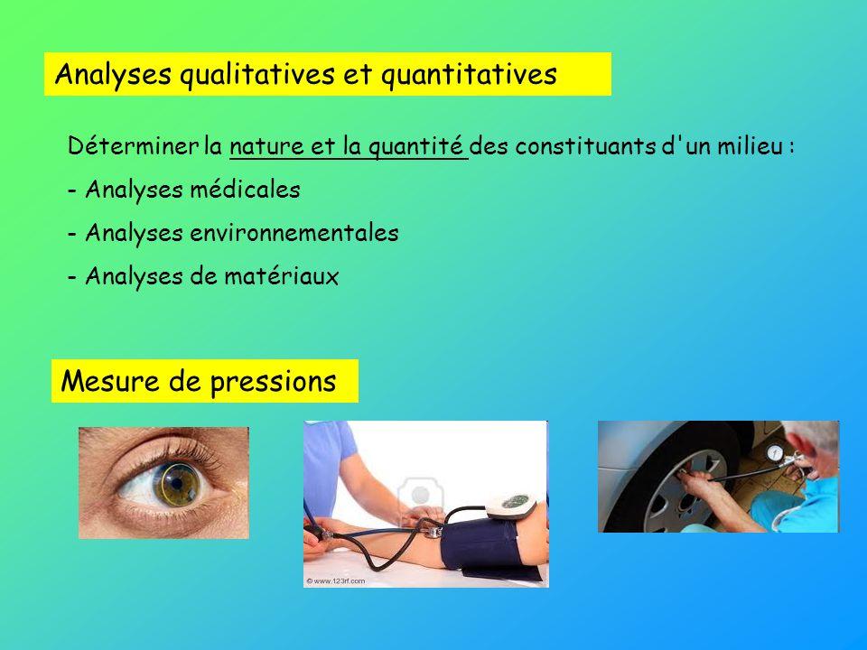 Analyses qualitatives et quantitatives Déterminer la nature et la quantité des constituants d'un milieu : - Analyses médicales - Analyses environnemen