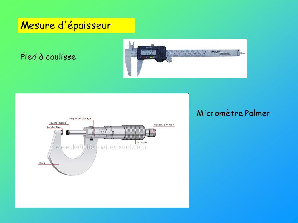 Mesure d'épaisseur Pied à coulisse Micromètre Palmer