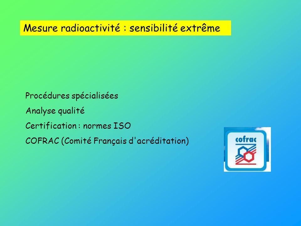 Mesure radioactivité : sensibilité extrême Procédures spécialisées Analyse qualité Certification : normes ISO COFRAC (Comité Français d'acréditation)