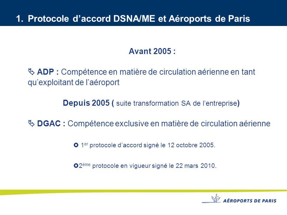 1.Protocole daccord DSNA/ME et Aéroports de Paris Avant 2005 : ADP : Compétence en matière de circulation aérienne en tant quexploitant de laéroport D