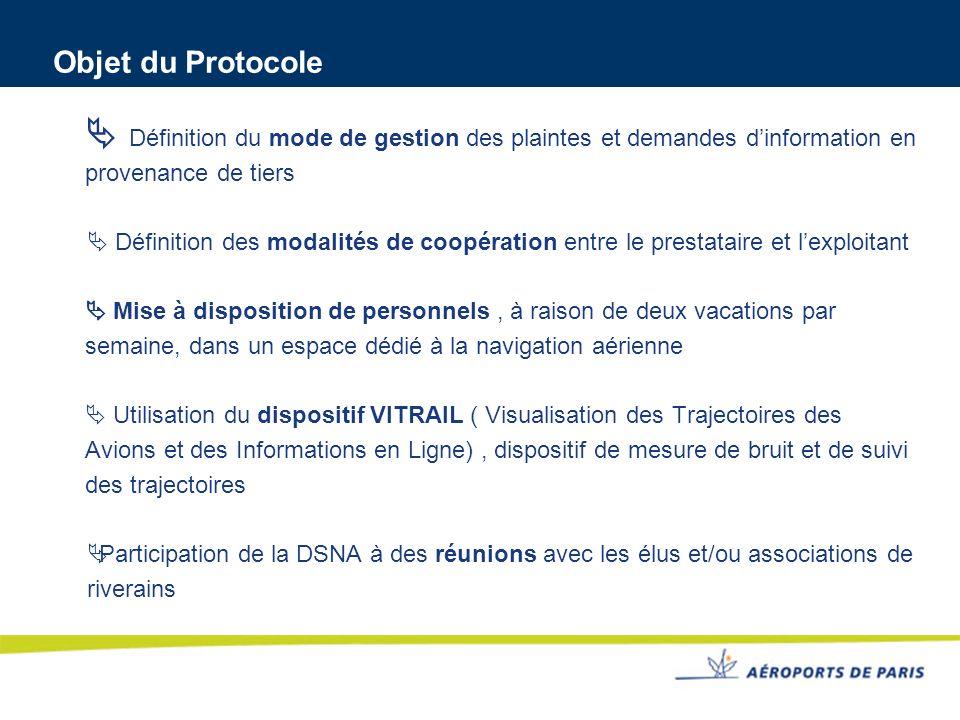 Objet du Protocole Définition du mode de gestion des plaintes et demandes dinformation en provenance de tiers Définition des modalités de coopération