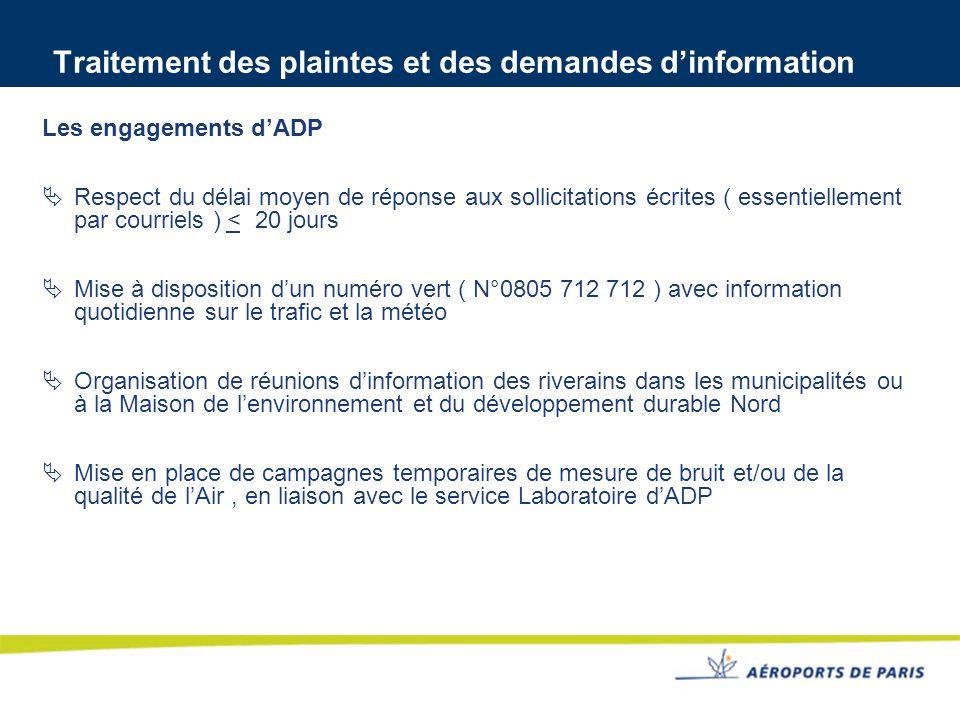 Traitement des plaintes et des demandes dinformation Les engagements dADP Respect du délai moyen de réponse aux sollicitations écrites ( essentielleme