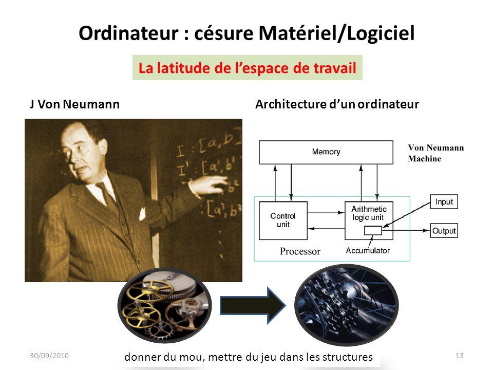 Ordinateur : césure Matériel/Logiciel J Von NeumannArchitecture dun ordinateur 30/09/2010Michel Riguidel, Paris13 donner du mou, mettre du jeu dans le