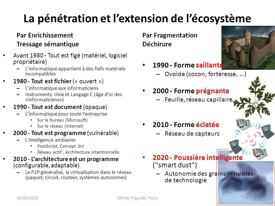 La pénétration et lextension de lécosystème Par Enrichissement Tressage sémantique Avant 1980 - Tout est figé (matériel, logiciel propriétaire) – Linf