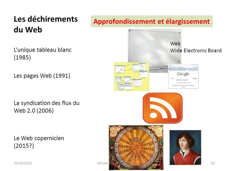 Les déchirements du Web Lunique tableau blanc (1985) Les pages Web (1991) La syndication des flux du Web 2.0 (2006) Le Web copernicien (2015?) Web Wid