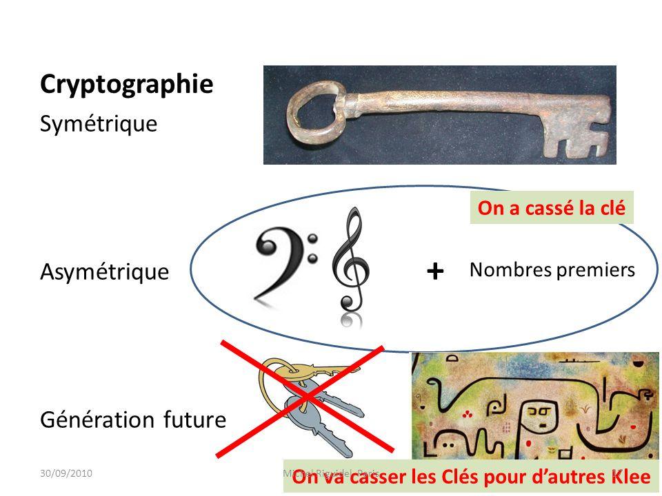 Cryptographie Symétrique Asymétrique Génération future Nombres premiers + On a cassé la clé On va casser les Clés pour dautres Klee 30/09/201017Michel