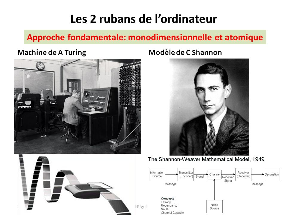 Les 2 rubans de lordinateur Machine de A TuringModèle de C Shannon 30/09/2010Michel Riguidel, Paris19 Approche fondamentale: monodimensionnelle et ato