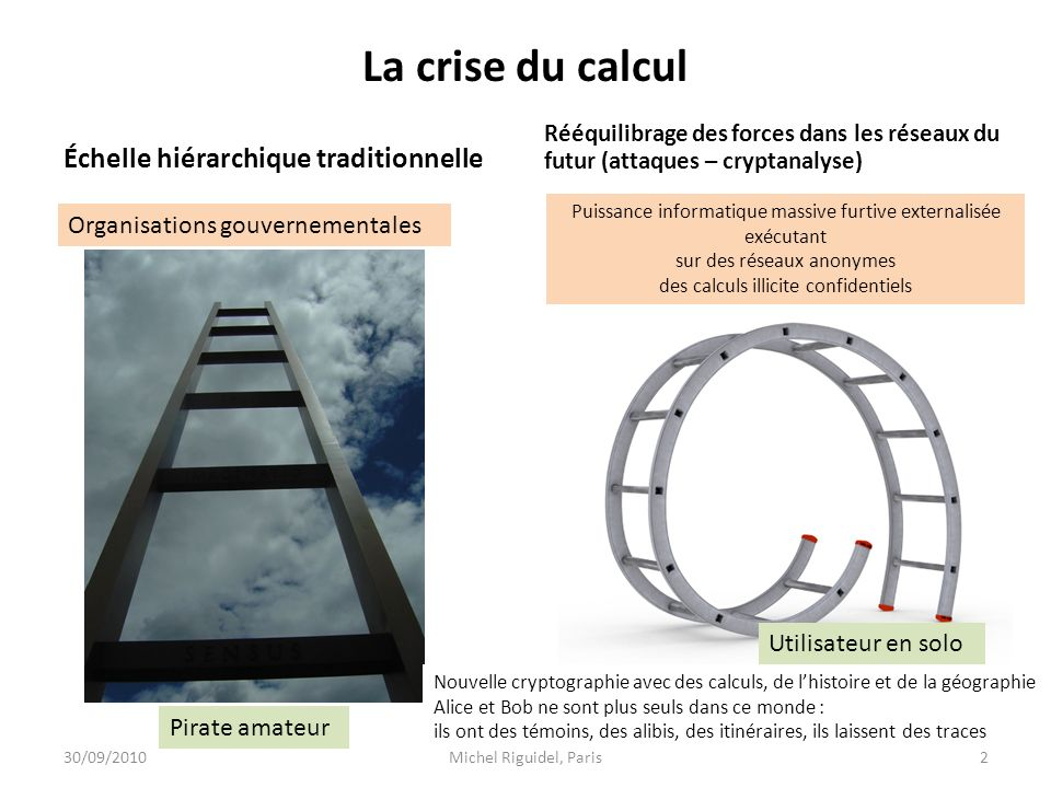 La crise du calcul Échelle hiérarchique traditionnelle Rééquilibrage des forces dans les réseaux du futur (attaques – cryptanalyse) Michel Riguidel, P