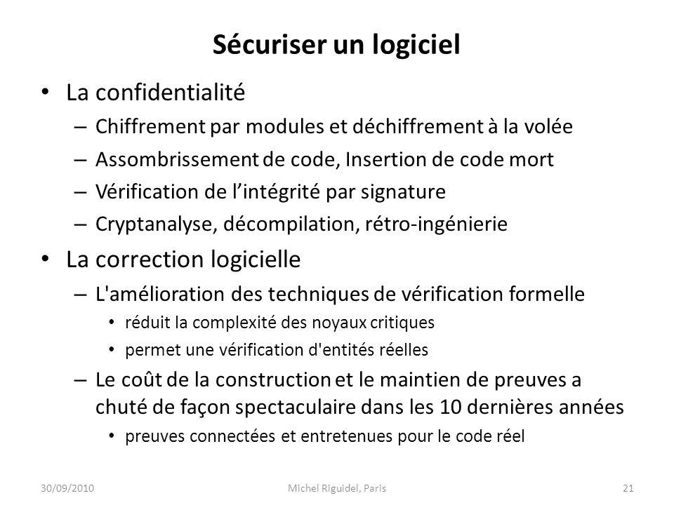 Sécuriser un logiciel La confidentialité – Chiffrement par modules et déchiffrement à la volée – Assombrissement de code, Insertion de code mort – Vér