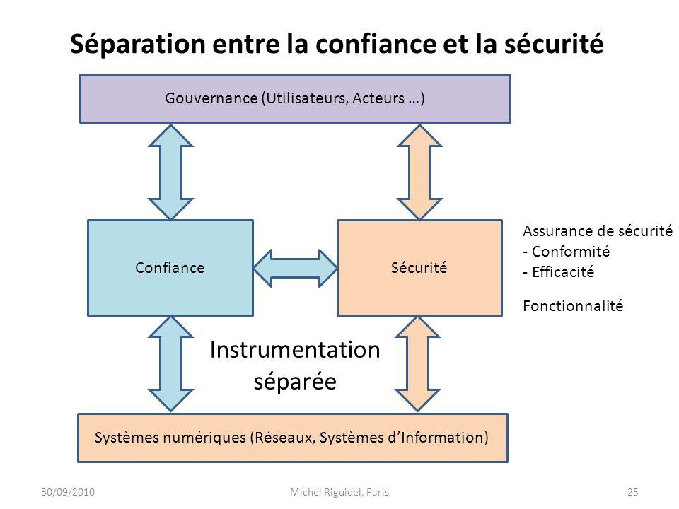 Séparation entre la confiance et la sécurité Michel Riguidel, Paris25 Gouvernance (Utilisateurs, Acteurs …) Systèmes numériques (Réseaux, Systèmes dIn