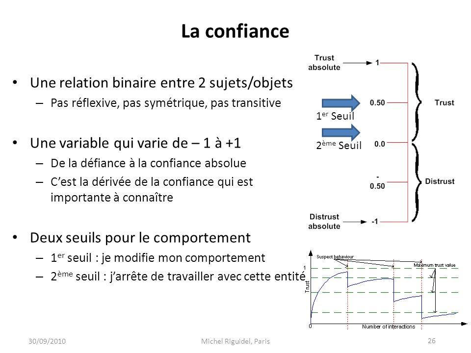 La confiance Une relation binaire entre 2 sujets/objets – Pas réflexive, pas symétrique, pas transitive Une variable qui varie de – 1 à +1 – De la déf