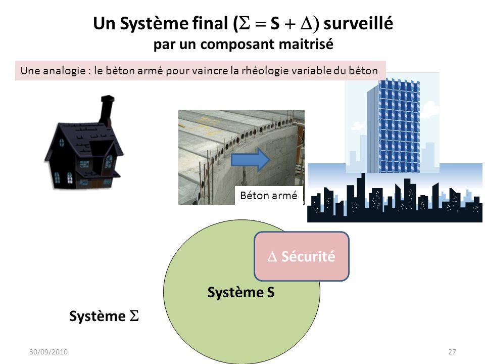 Un Système final ( S surveillé par un composant maitrisé Michel Riguidel, Paris27 Système S 30/09/2010 Sécurité Système Béton armé Une analogie : le b