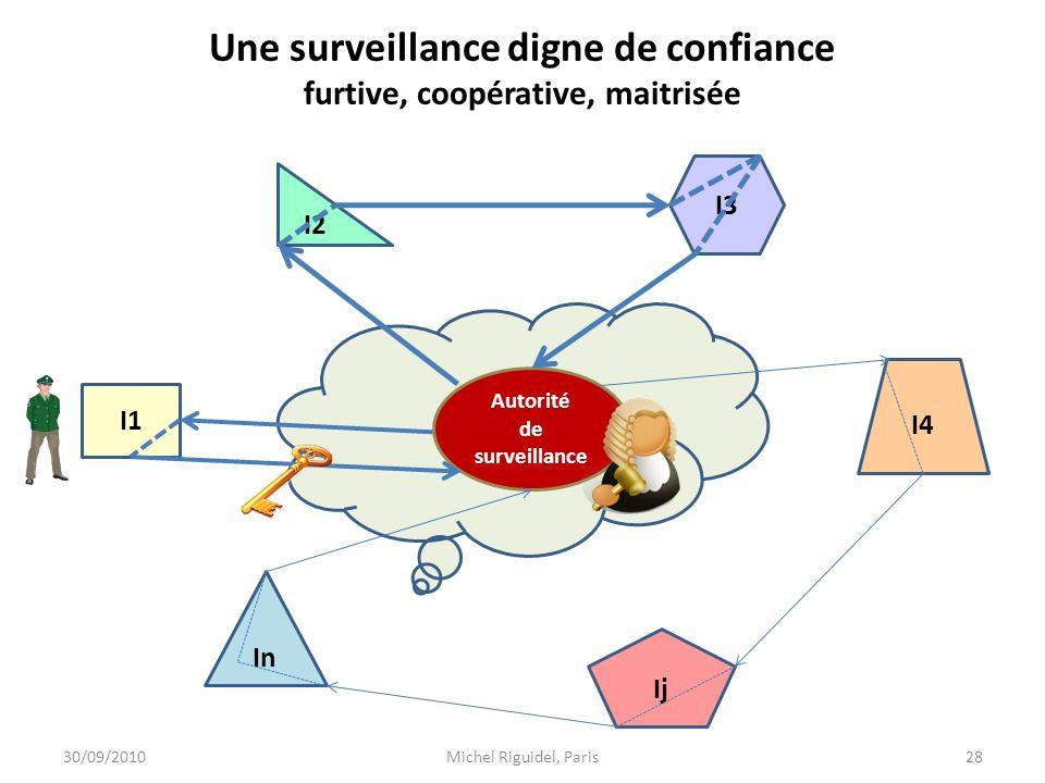 Une surveillance digne de confiance furtive, coopérative, maitrisée 30/09/2010Michel Riguidel, Paris28 I1 In I2 I4 Ij I3 Autorité de surveillance