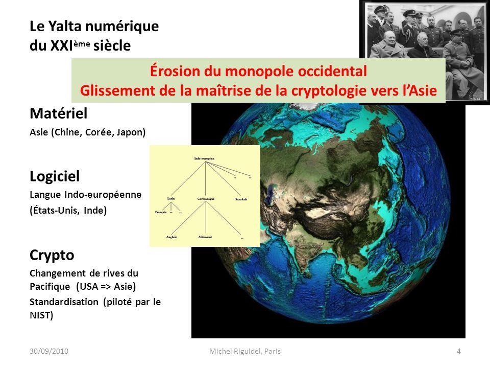 Le Yalta numérique du XXI ème siècle Matériel Asie (Chine, Corée, Japon) Logiciel Langue Indo-européenne (États-Unis, Inde) Crypto Changement de rives