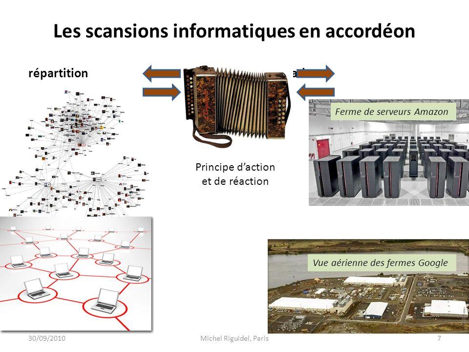 Les scansions informatiques en accordéon répartitionconcentration Vue aérienne des fermes Google Ferme de serveurs Amazon Principe daction et de réact