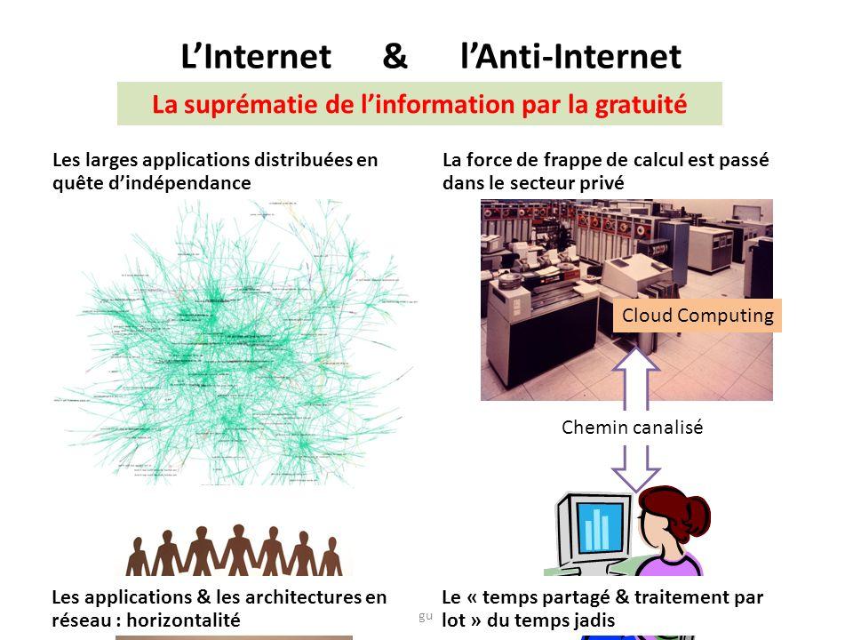 LInternet & lAnti-Internet Chemin canalisé 30/09/20108Michel Riguidel, Paris Cloud Computing Les applications & les architectures en réseau : horizont