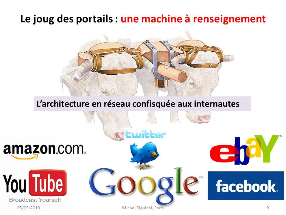 Le joug des portails : une machine à renseignement Larchitecture en réseau confisquée aux internautes 03/09/20109Michel Riguidel, Paris