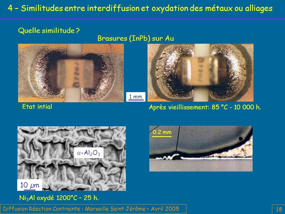 Diffusion Réaction Contrainte : Marseille Saint Jérôme – Avril 2005 18 4 – Similitudes entre interdiffusion et oxydation des métaux ou alliages Quelle similitude .