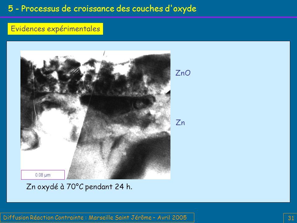 Diffusion Réaction Contrainte : Marseille Saint Jérôme – Avril 2005 31 5 - Processus de croissance des couches d oxyde Evidences expérimentales 0.08 µm ZnO Zn Zn oxydé à 70°C pendant 24 h.