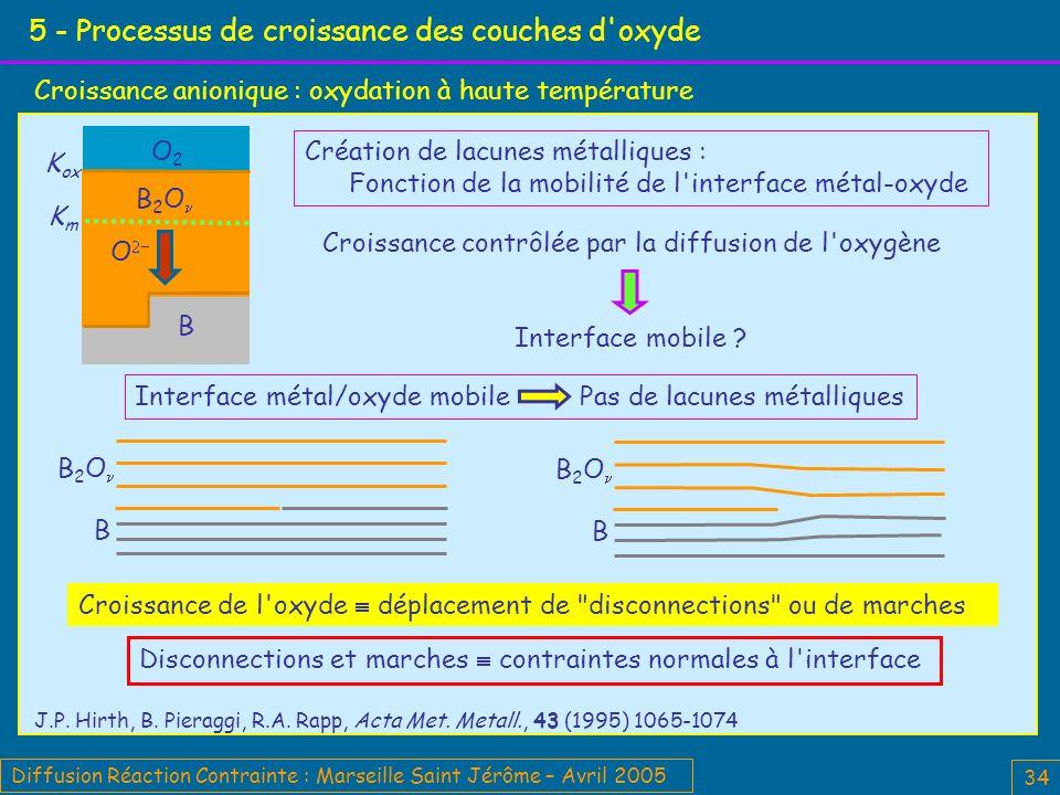 Diffusion Réaction Contrainte : Marseille Saint Jérôme – Avril 2005 34 5 - Processus de croissance des couches d oxyde Croissance anionique : oxydation à haute température KmKm K ox B O2O2 B 2 O O Interface métal/oxyde mobile Pas de lacunes métalliques Croissance de l oxyde déplacement de disconnections ou de marches B 2 O B J.P.