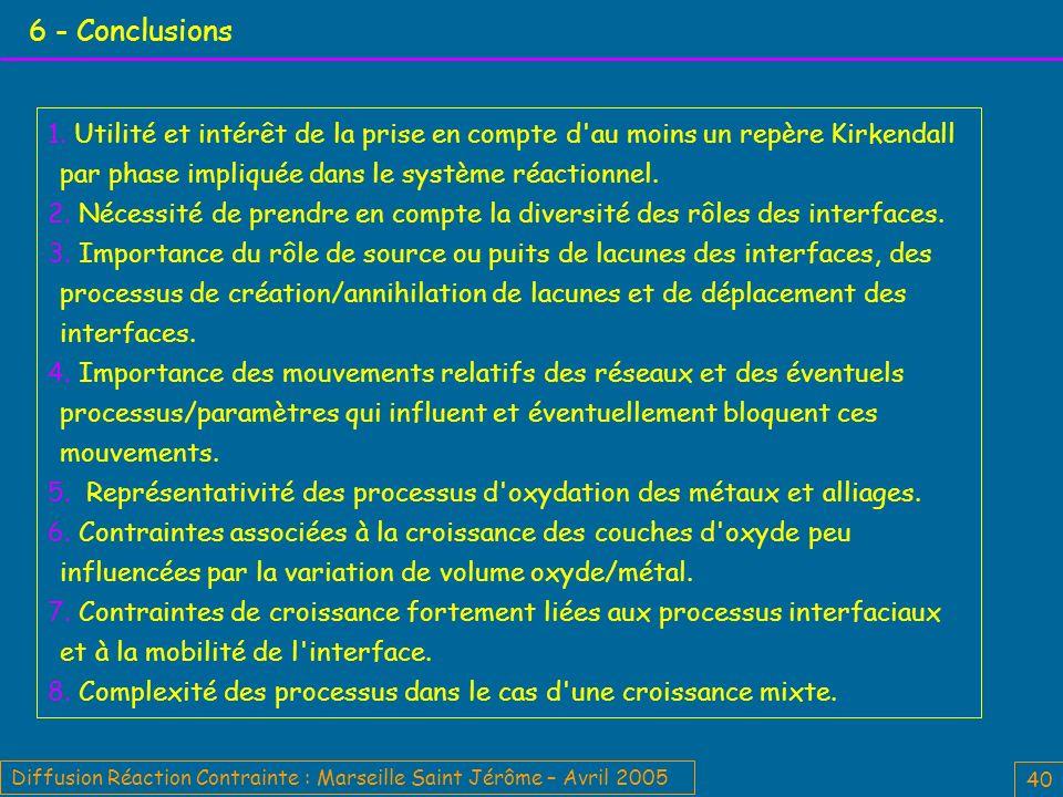 Diffusion Réaction Contrainte : Marseille Saint Jérôme – Avril 2005 40 6 - Conclusions 1.