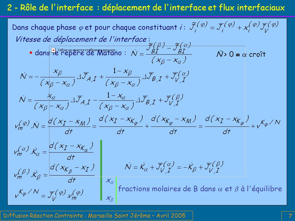 Diffusion Réaction Contrainte : Marseille Saint Jérôme – Avril 2005 7 2 - Rôle de l interface : déplacement de l interface et flux interfaciaux Vitesse de déplacement de l interface : dans le repère de Matano : Dans chaque phase et pour chaque constituant i : N > 0 croît.