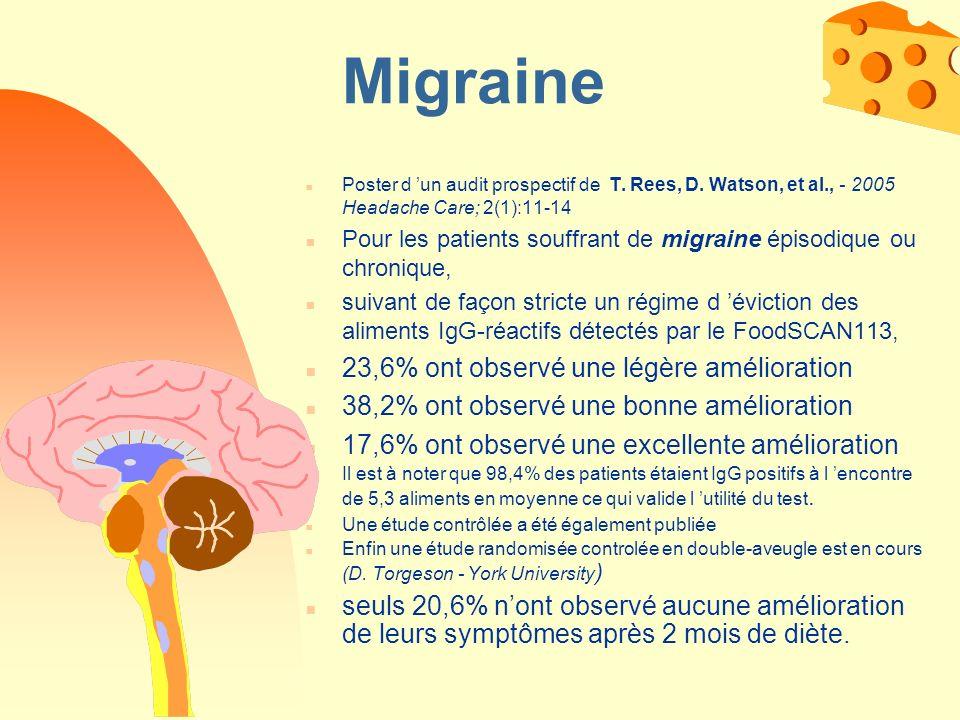 Migraine n Poster d un audit prospectif de T. Rees, D. Watson, et al., - 2005 Headache Care; 2(1):11-14 n Pour les patients souffrant de migraine épis