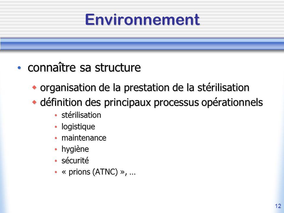 12 Environnement connaître sa structure connaître sa structure organisation de la prestation de la stérilisation organisation de la prestation de la s