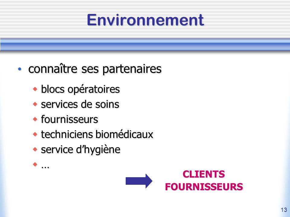 13 Environnement connaître ses partenaires connaître ses partenaires blocs opératoires blocs opératoires services de soins services de soins fournisse