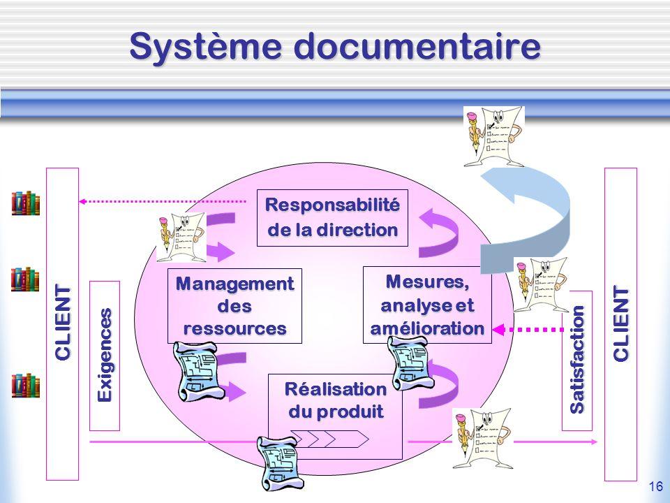16 Système documentaire Responsabilité de la direction Mesures, analyse et amélioration Management des ressources Réalisation du produit Exigences Sat