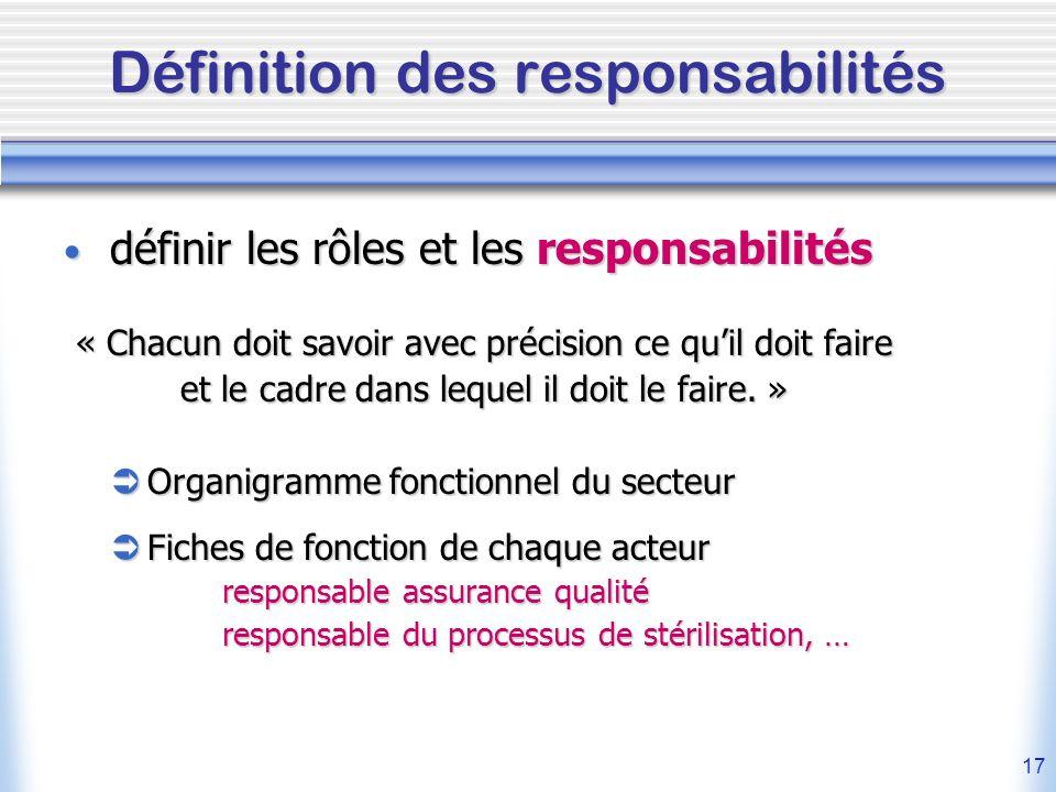 17 Définition des responsabilités définir les rôles et les responsabilités définir les rôles et les responsabilités « Chacun doit savoir avec précisio