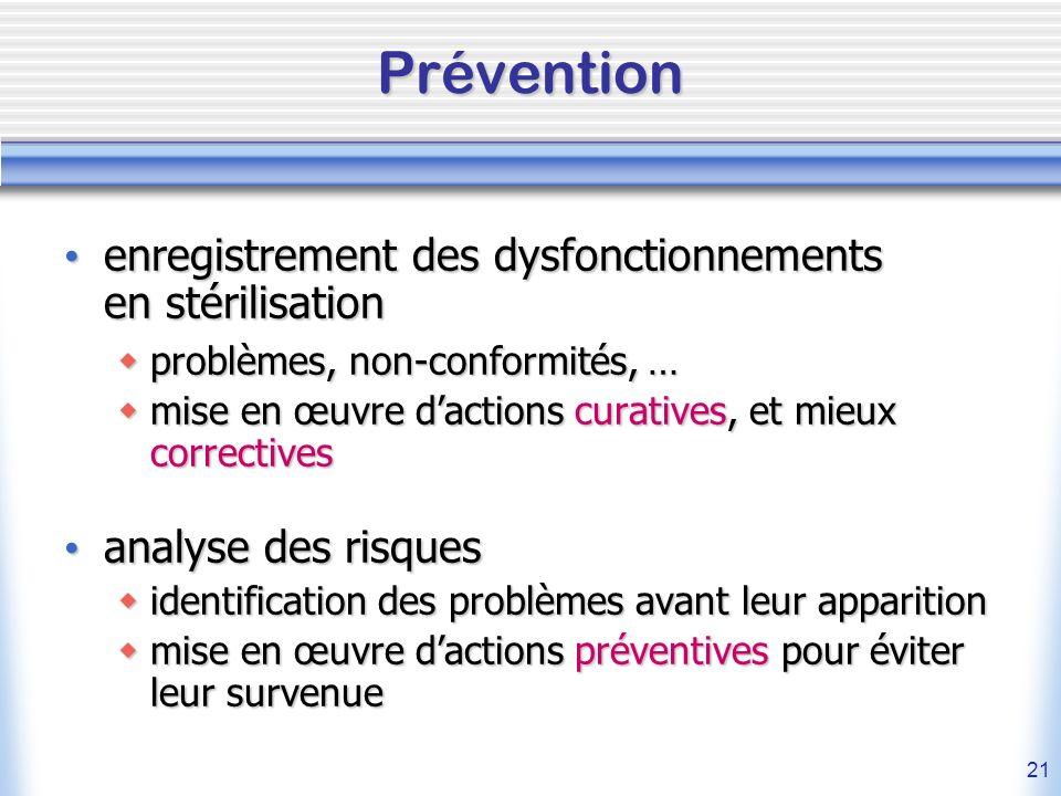 21 Prévention enregistrement des dysfonctionnements en stérilisation enregistrement des dysfonctionnements en stérilisation problèmes, non-conformités