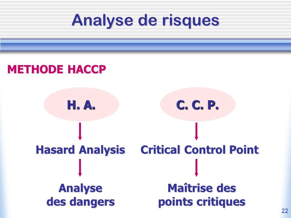 22 Analyse de risques H. A. C. C. P. Hasard Analysis Critical Control Point Analyse des dangers Maîtrise des points critiques METHODE HACCP