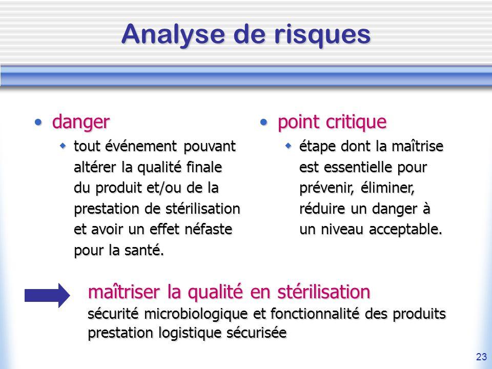 23 Analyse de risques dangerdanger tout événement pouvant altérer la qualité finale du produit et/ou de la prestation de stérilisation et avoir un eff