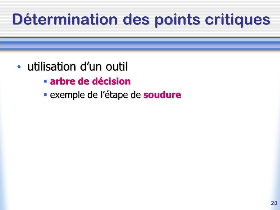 28 Détermination des points critiques utilisation dun outil utilisation dun outil arbre de décision arbre de décision exemple de létape de soudure exe