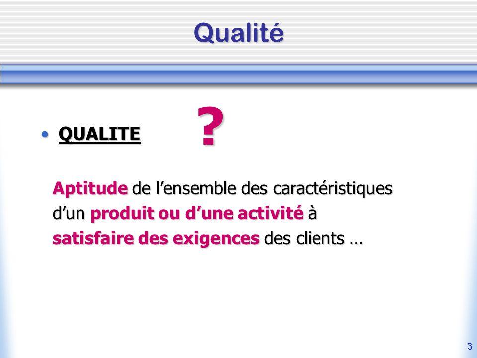 3 Qualité QUALITEQUALITE ? Aptitude de lensemble des caractéristiques dun produit ou dune activité à satisfaire des exigences des clients …