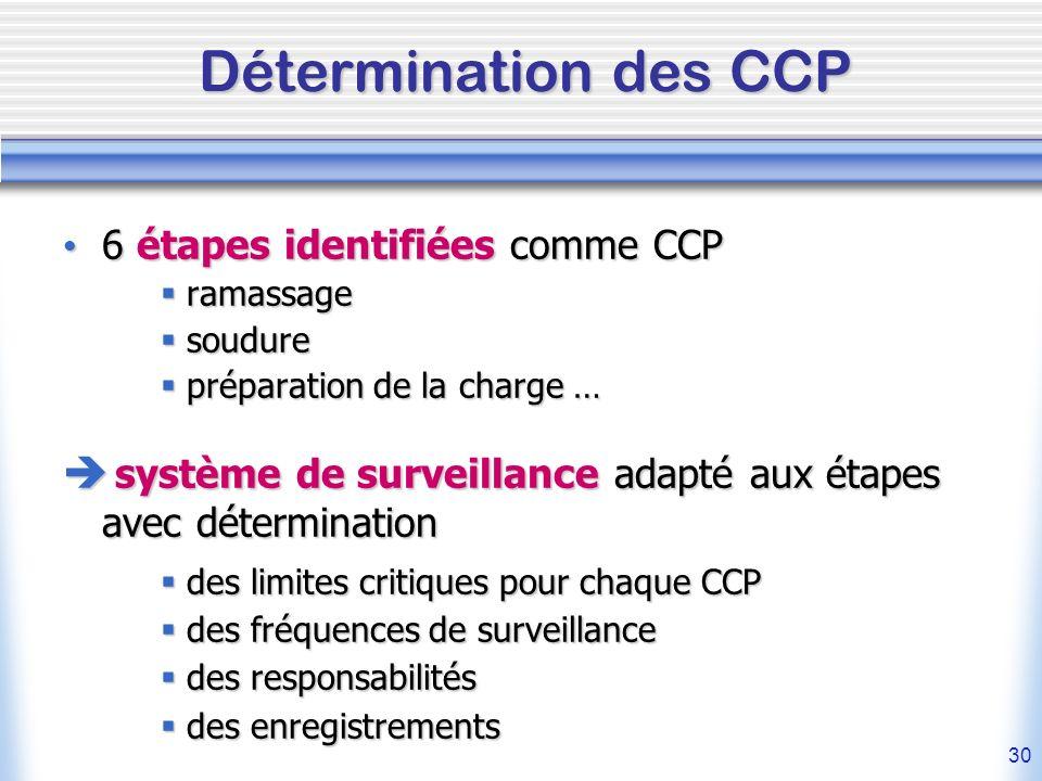 30 Détermination des CCP 6 étapes identifiées comme CCP 6 étapes identifiées comme CCP ramassage ramassage soudure soudure préparation de la charge …