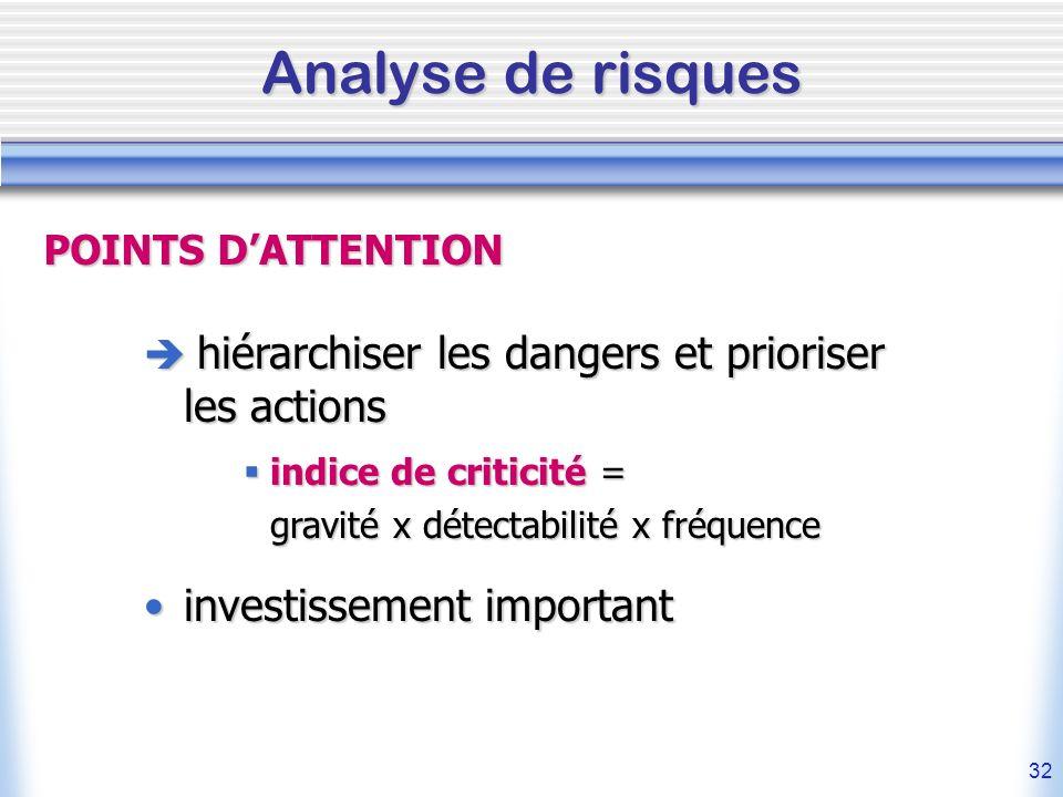 32 Analyse de risques POINTS DATTENTION hiérarchiser les dangers et prioriser les actions hiérarchiser les dangers et prioriser les actions indice de