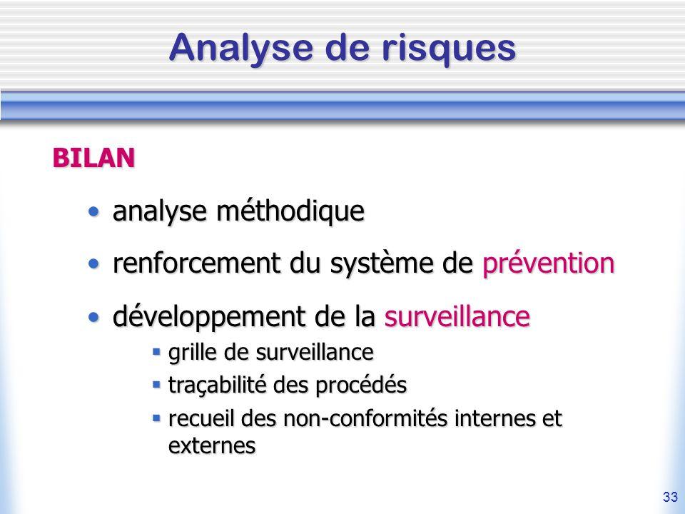 33 analyse méthodiqueanalyse méthodique renforcement du système de préventionrenforcement du système de prévention développement de la surveillancedév