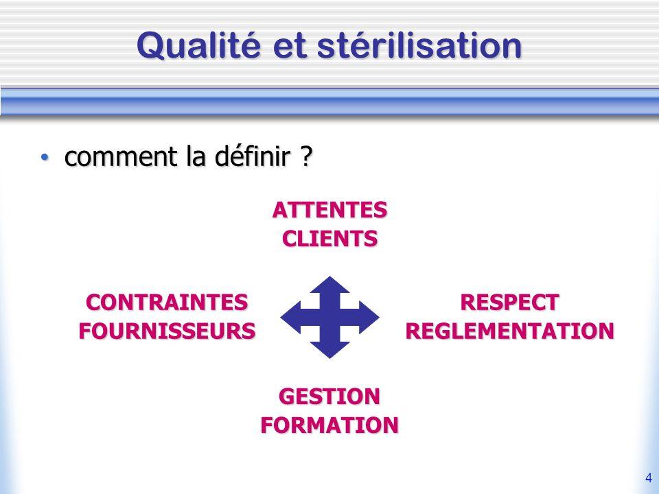 4 Qualité et stérilisation comment la définir ? comment la définir ? ATTENTESCLIENTS CONTRAINTESFOURNISSEURSRESPECTREGLEMENTATION GESTIONFORMATION