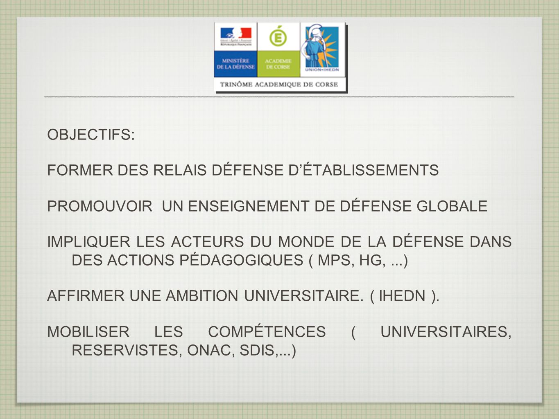 OBJECTIFS: FORMER DES RELAIS DÉFENSE DÉTABLISSEMENTS PROMOUVOIR UN ENSEIGNEMENT DE DÉFENSE GLOBALE IMPLIQUER LES ACTEURS DU MONDE DE LA DÉFENSE DANS DES ACTIONS PÉDAGOGIQUES ( MPS, HG,...) AFFIRMER UNE AMBITION UNIVERSITAIRE.