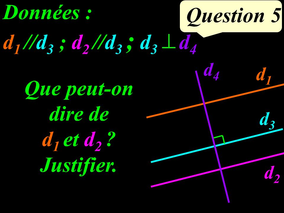 Question 4 9 + ….. = 25 16 Compléter légalité : 3² + ….² = 5² 25 – 9 4