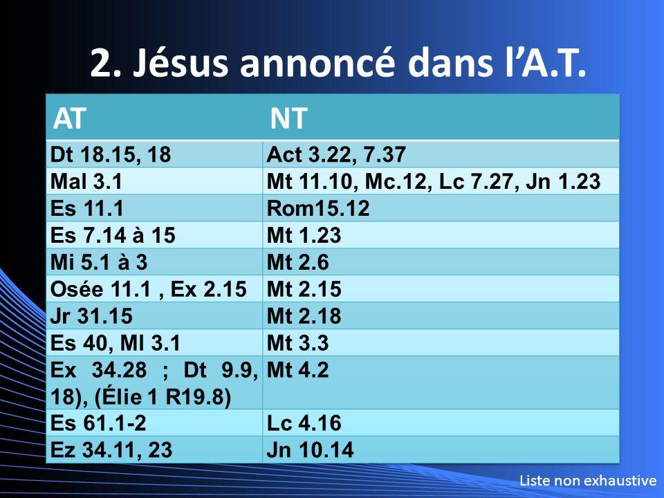 2. Jésus annoncé dans lA.T. Liste non exhaustive