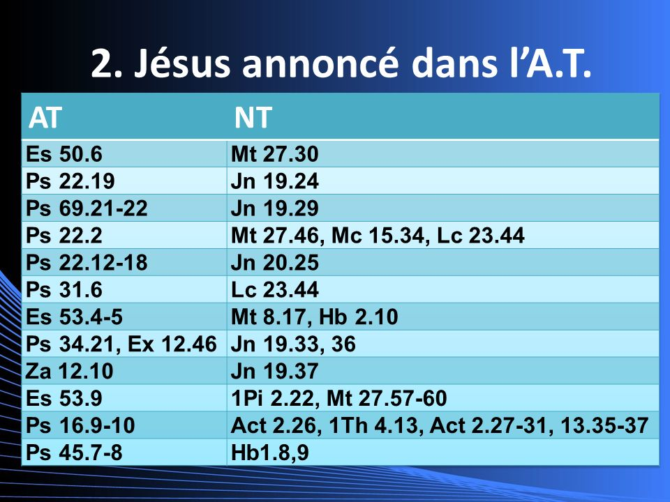 2. Jésus annoncé dans lA.T.